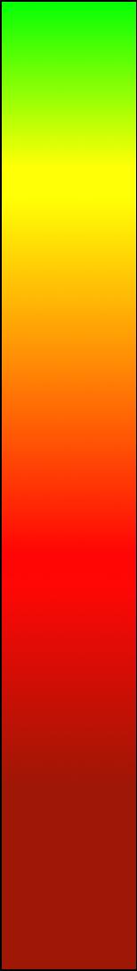Scoville-schaal